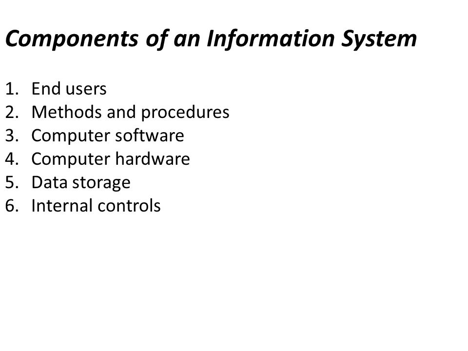 Components of an Information System