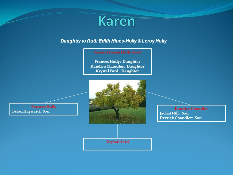 Karen Daughter to Ruth Edith Hines-Holly & Leroy Holly