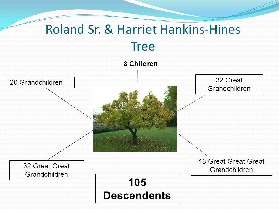 Roland Sr. & Harriet Hankins-Hines Tree