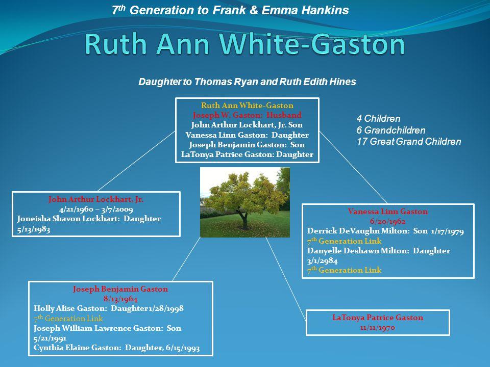 Ruth Ann White-Gaston 7th Generation to Frank & Emma Hankins