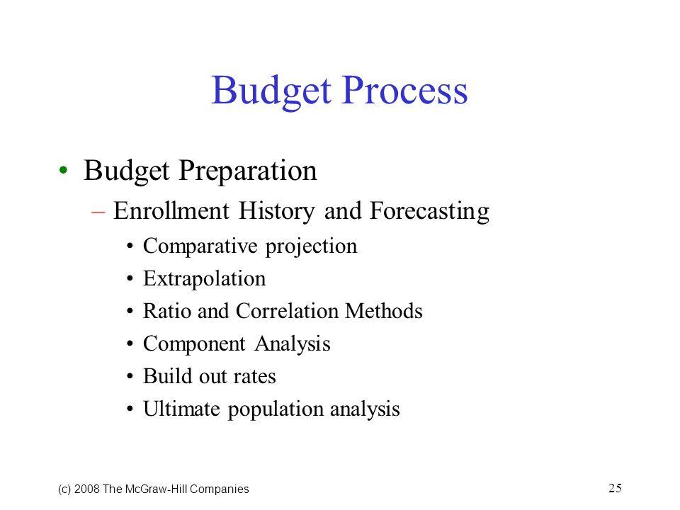 Budget Process Budget Preparation Enrollment History and Forecasting