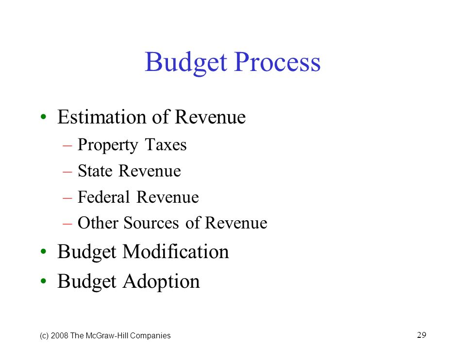 Budget Process Estimation of Revenue Budget Modification