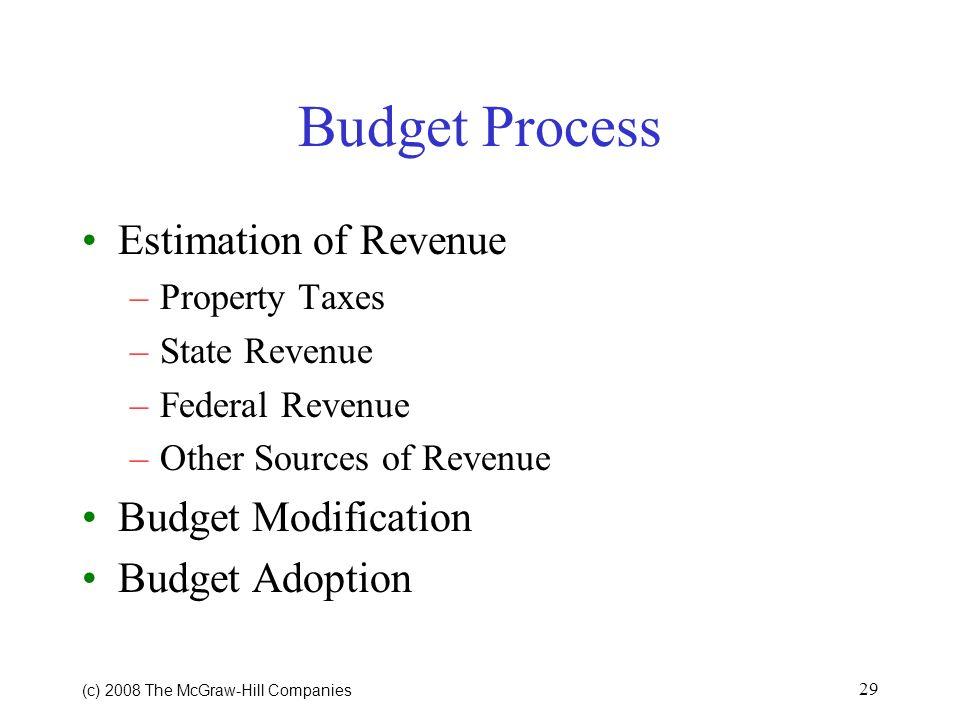 Budget Process Estimation of Revenue Budget Modification