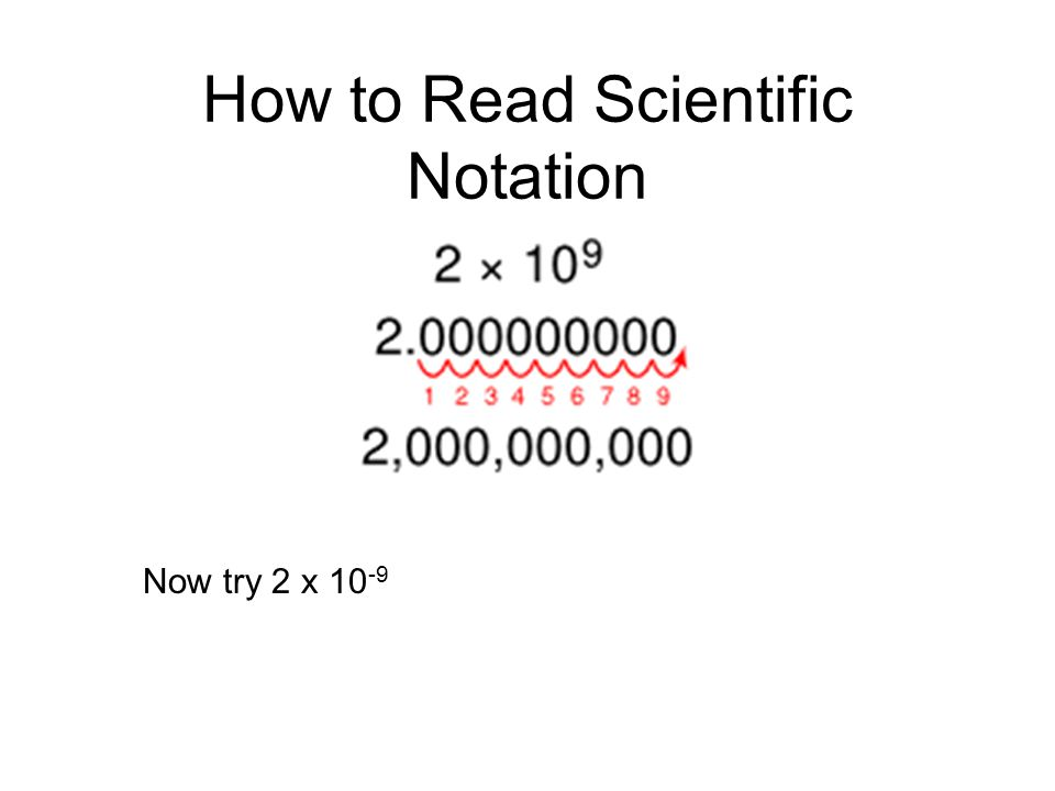How to Read Scientific Notation