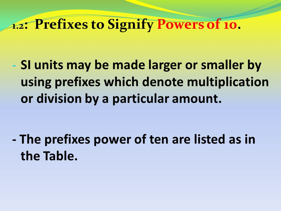 - The prefixes power of ten are listed as in the Table.