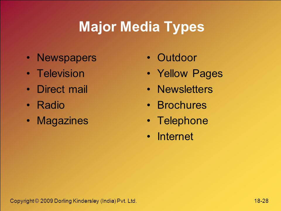 Major Media Types Newspapers Television Direct mail Radio Magazines