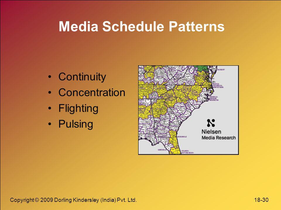 Media Schedule Patterns