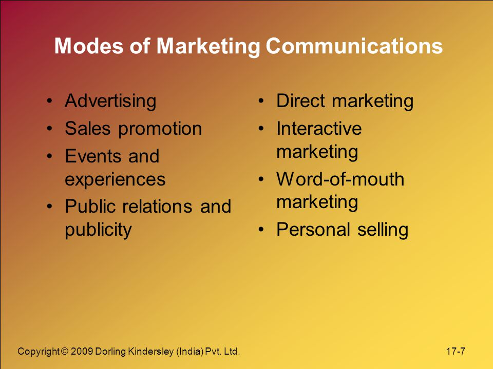 Modes of Marketing Communications