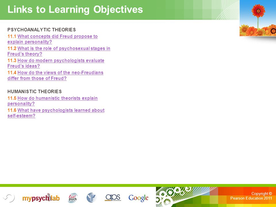 Links to Learning Objectives