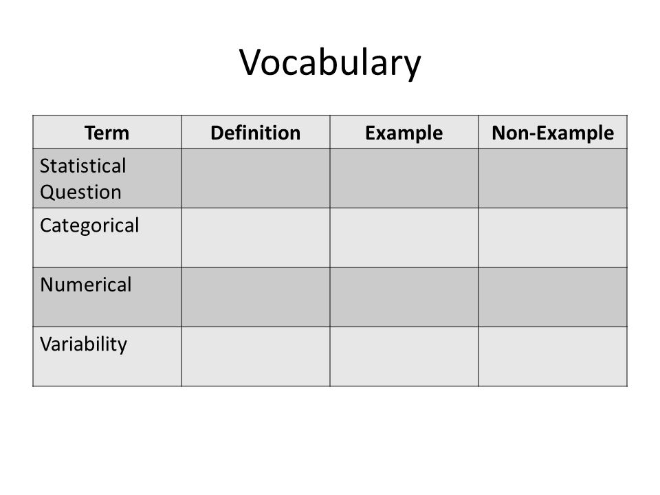 Vocabulary Term Definition Example Non-Example Statistical Question
