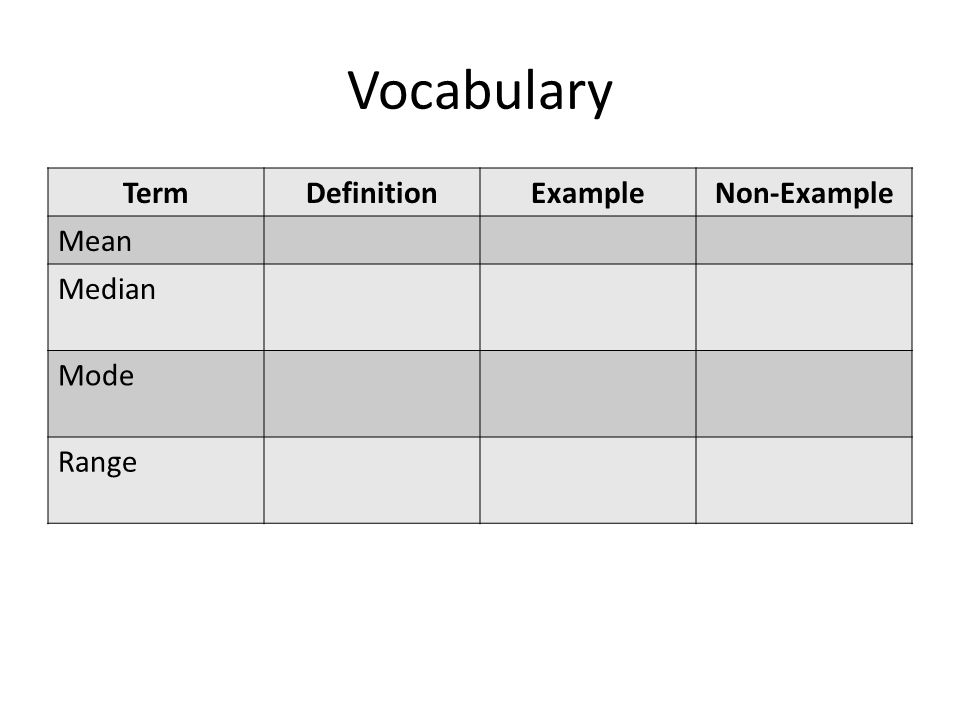 Vocabulary Term Definition Example Non-Example Mean Median Mode Range