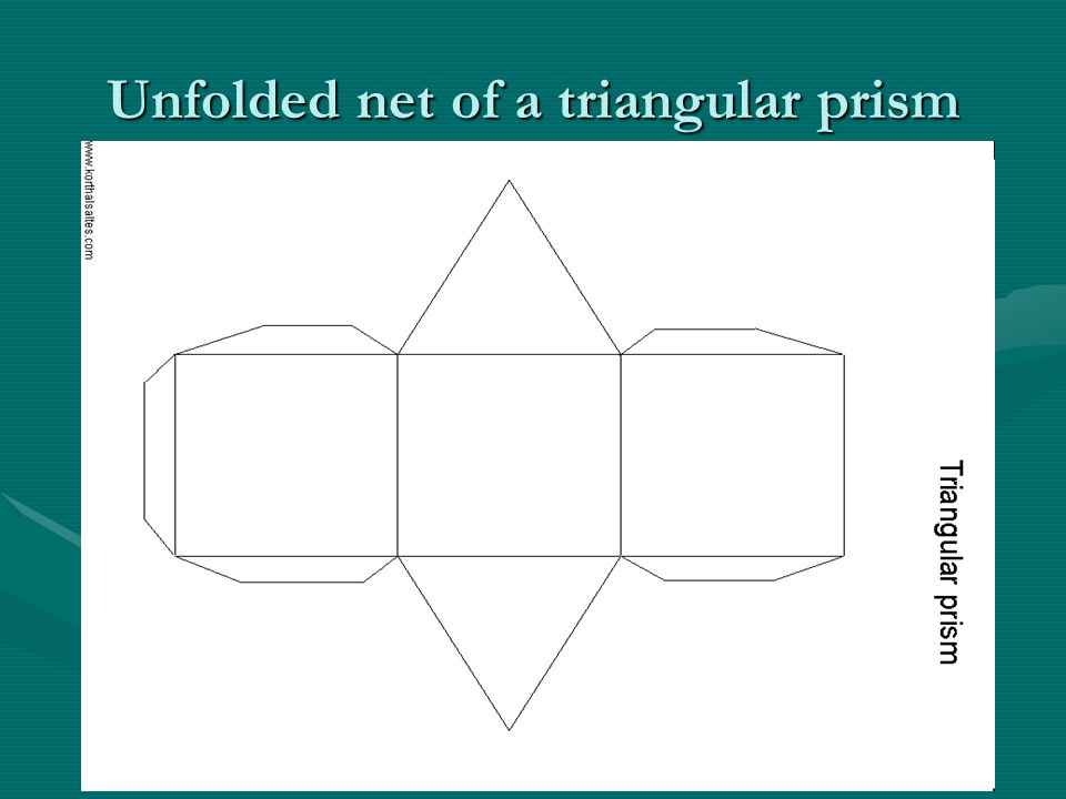 Unfolded net of a triangular prism