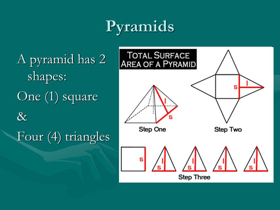 Pyramids A pyramid has 2 shapes: One (1) square & Four (4) triangles
