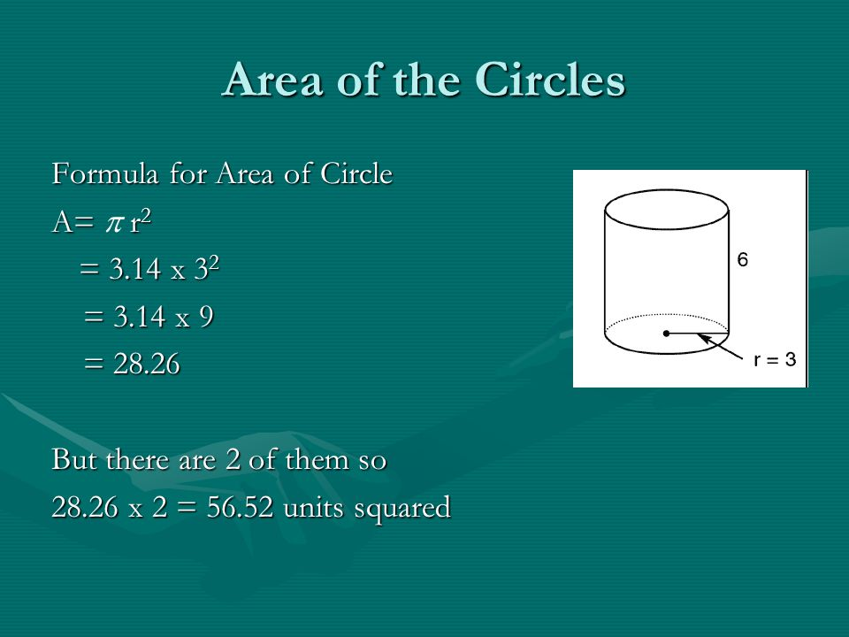 Area of the Circles Formula for Area of Circle A=  r2 = 3.14 x 32