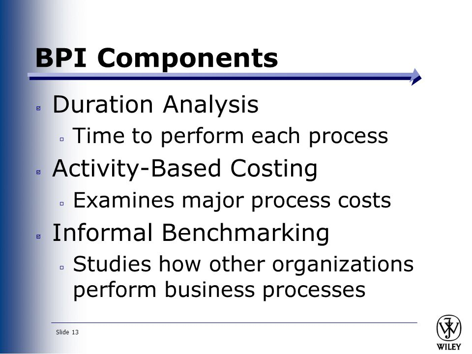 BPI Components Duration Analysis Activity-Based Costing