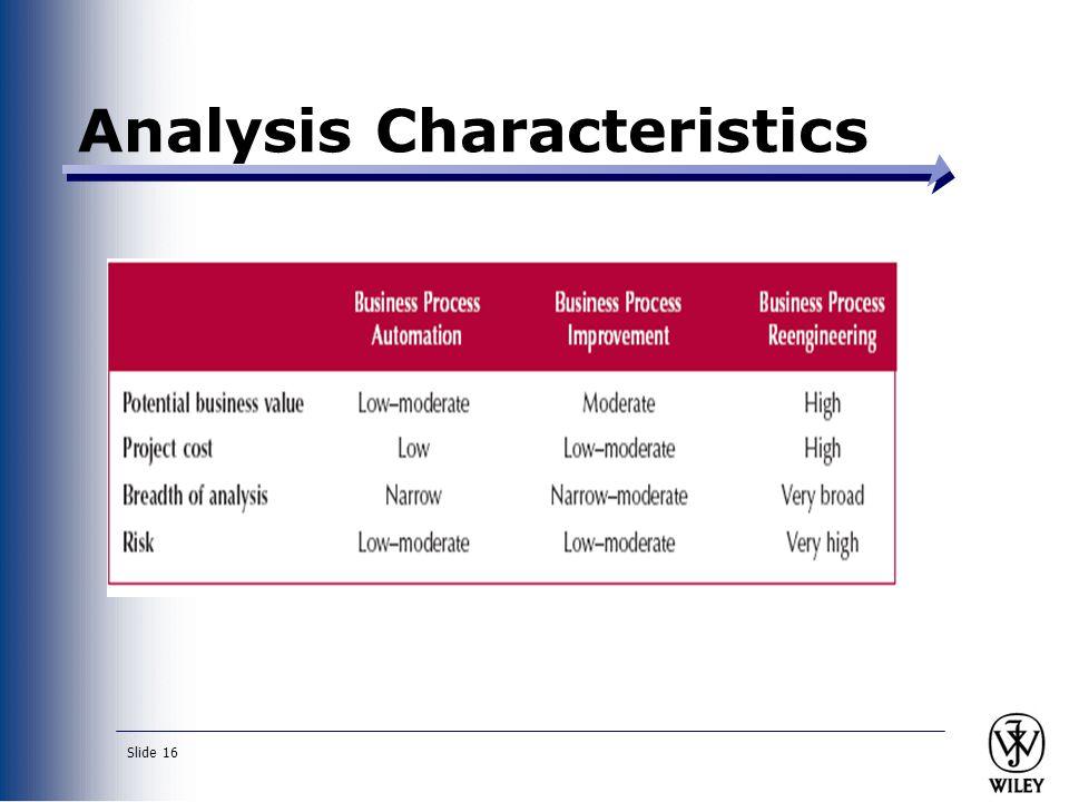 Analysis Characteristics