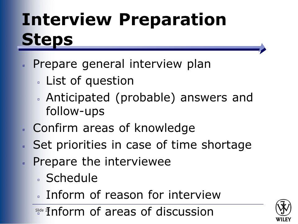 Interview Preparation Steps