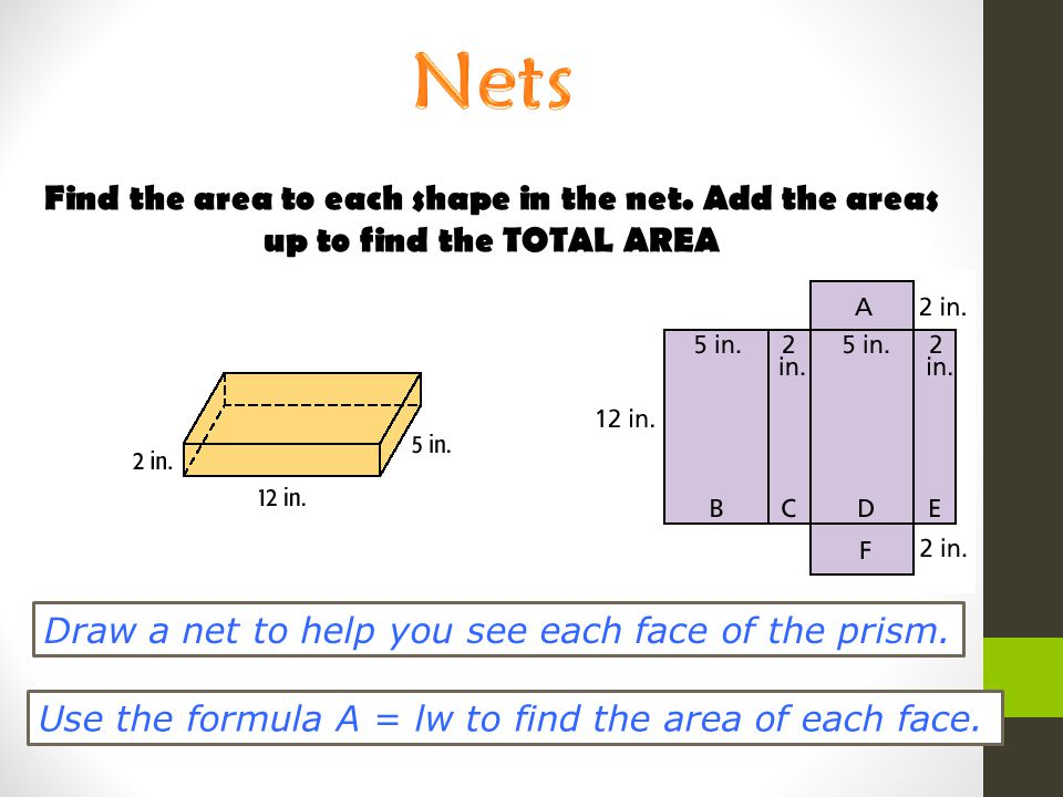 Nets Find the area to each shape in the net. Add the areas up to find the TOTAL AREA. Draw a net to help you see each face of the prism.