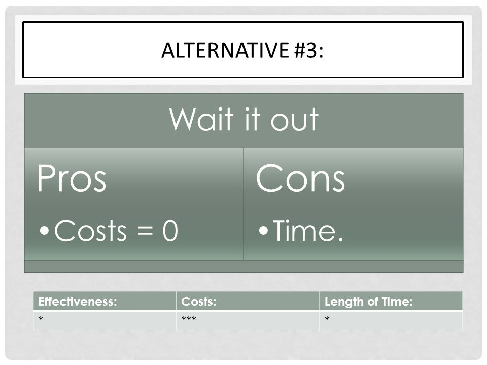 Pros Cons Wait it out Costs = 0 Time. Alternative #3: Effectiveness:
