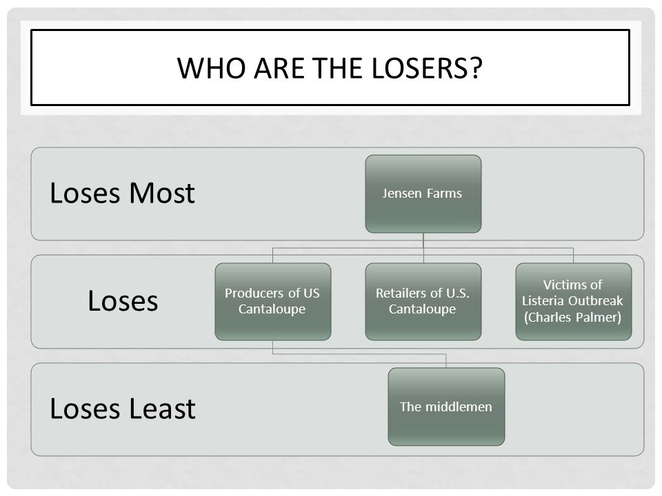 Who are the losers Loses Most Loses Loses Least Jensen Farms