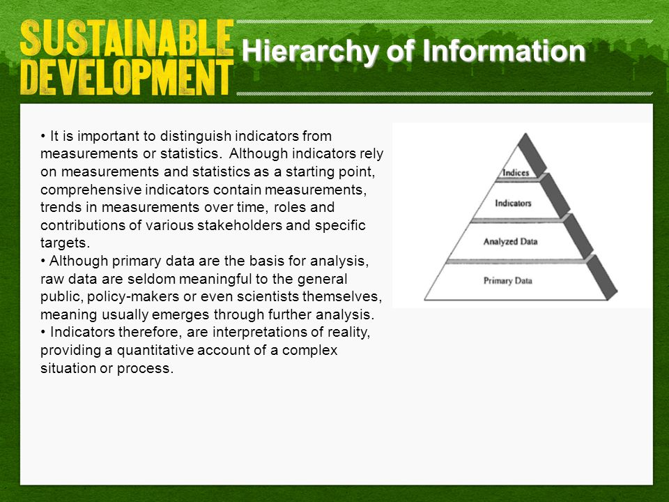 Hierarchy of Information