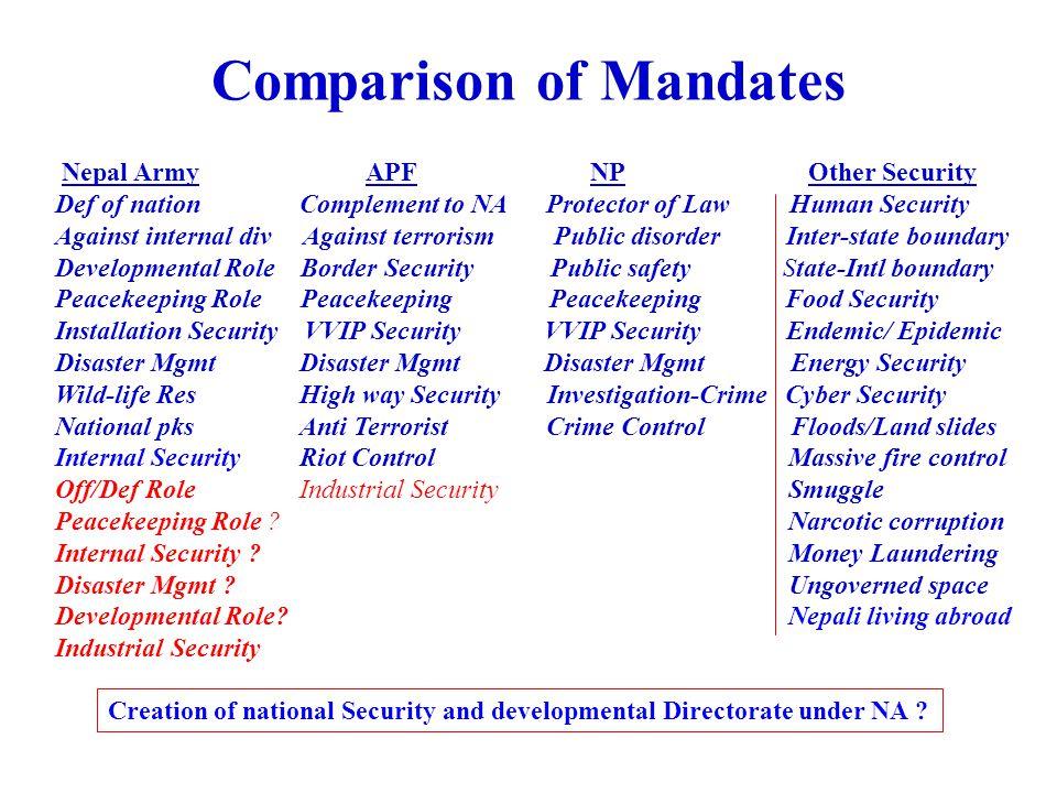 Comparison of Mandates