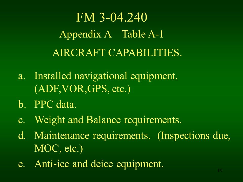 AIRCRAFT CAPABILITIES.