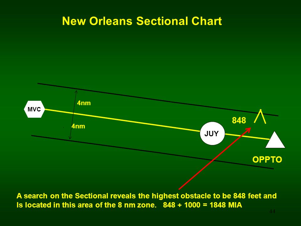New Orleans Sectional Chart
