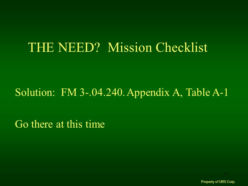 THE NEED Mission Checklist