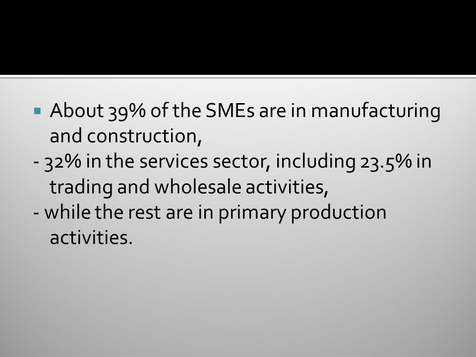 About 39% of the SMEs are in manufacturing and construction,