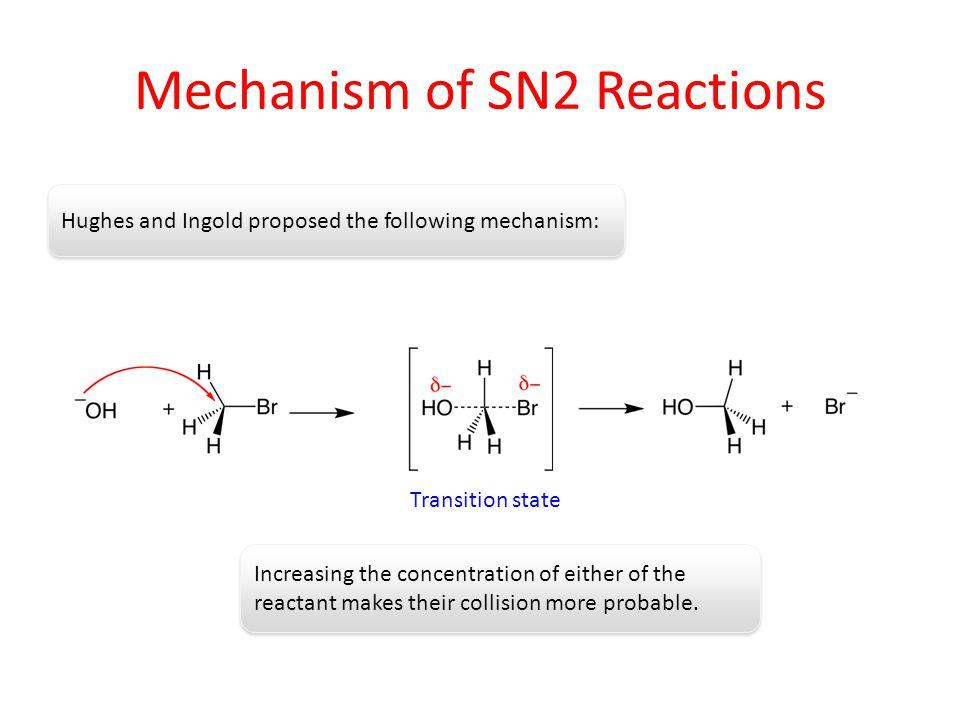 Mechanism of SN2 Reactions