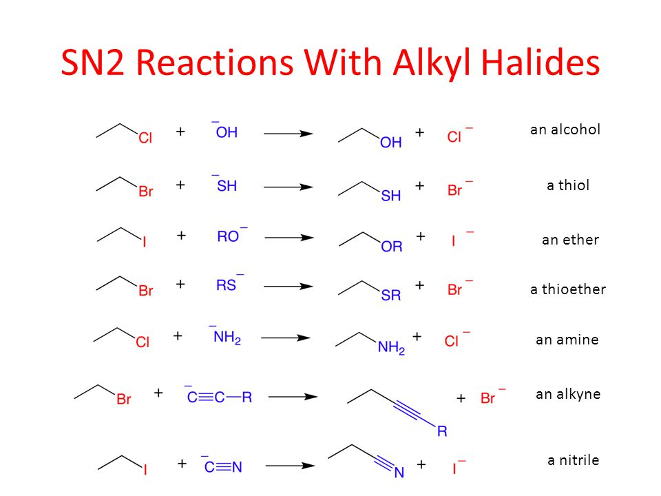 SN2 Reactions With Alkyl Halides