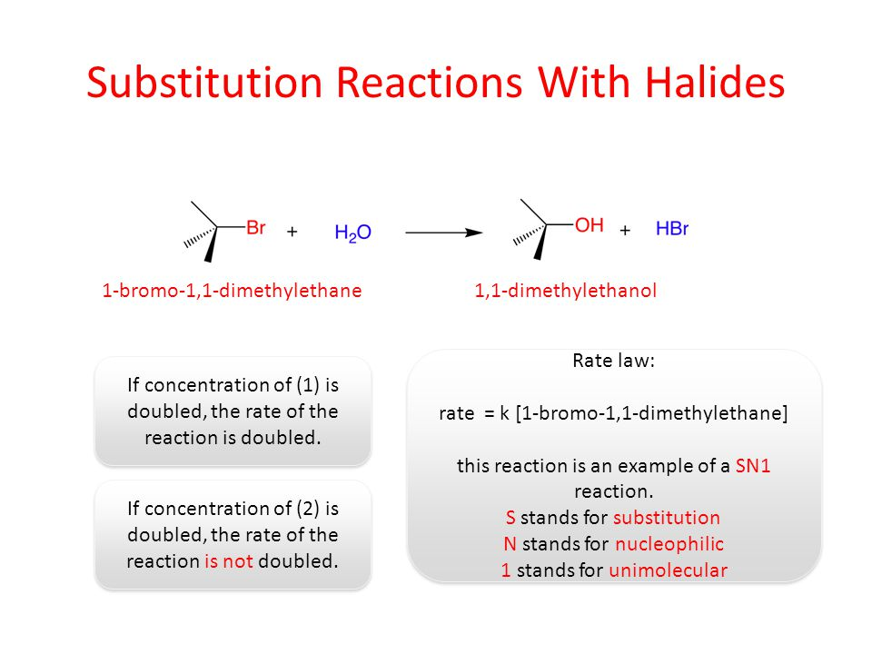 Substitution Reactions With Halides