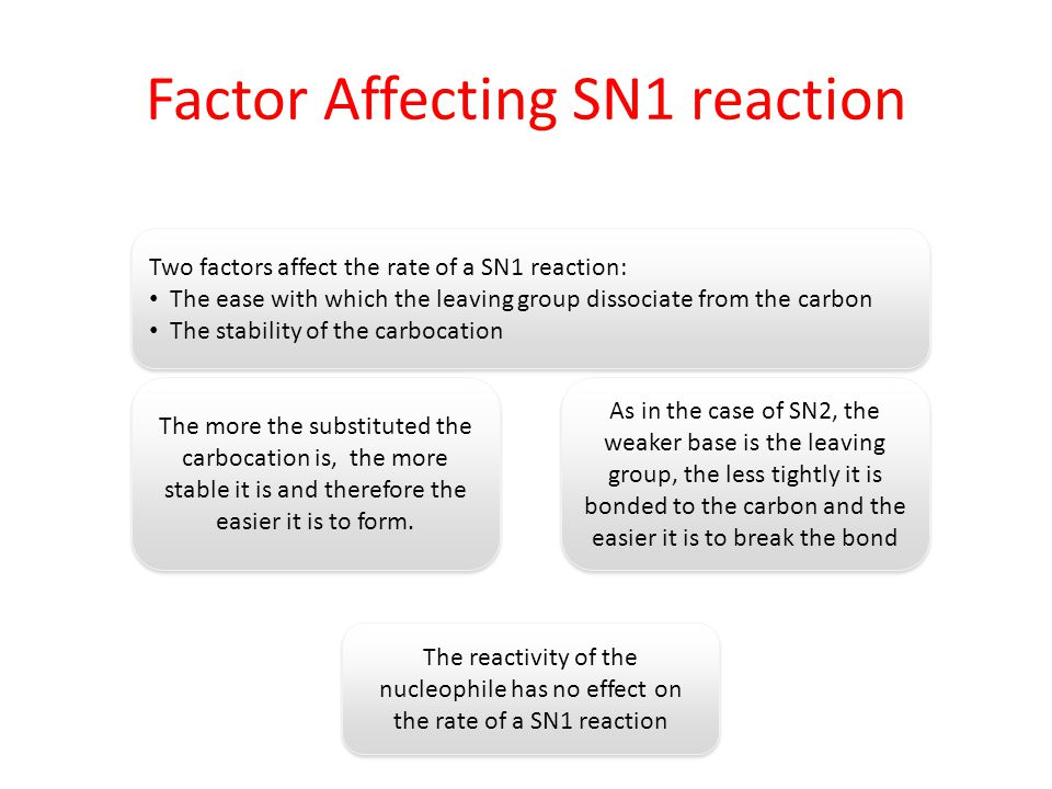 Factor Affecting SN1 reaction