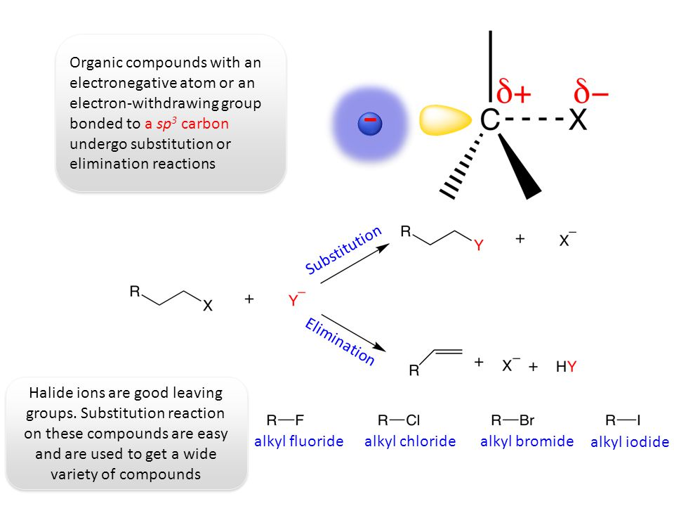 Organic compounds with an electronegative atom or an electron-withdrawing group bonded to a sp3 carbon undergo substitution or elimination reactions