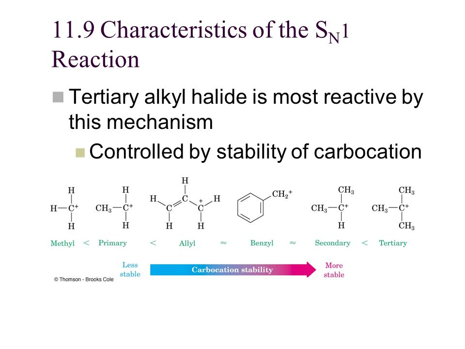 11.9 Characteristics of the SN1 Reaction