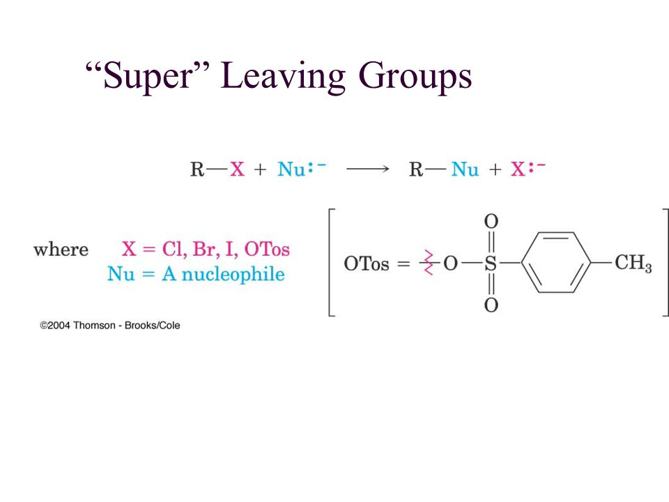 Super Leaving Groups