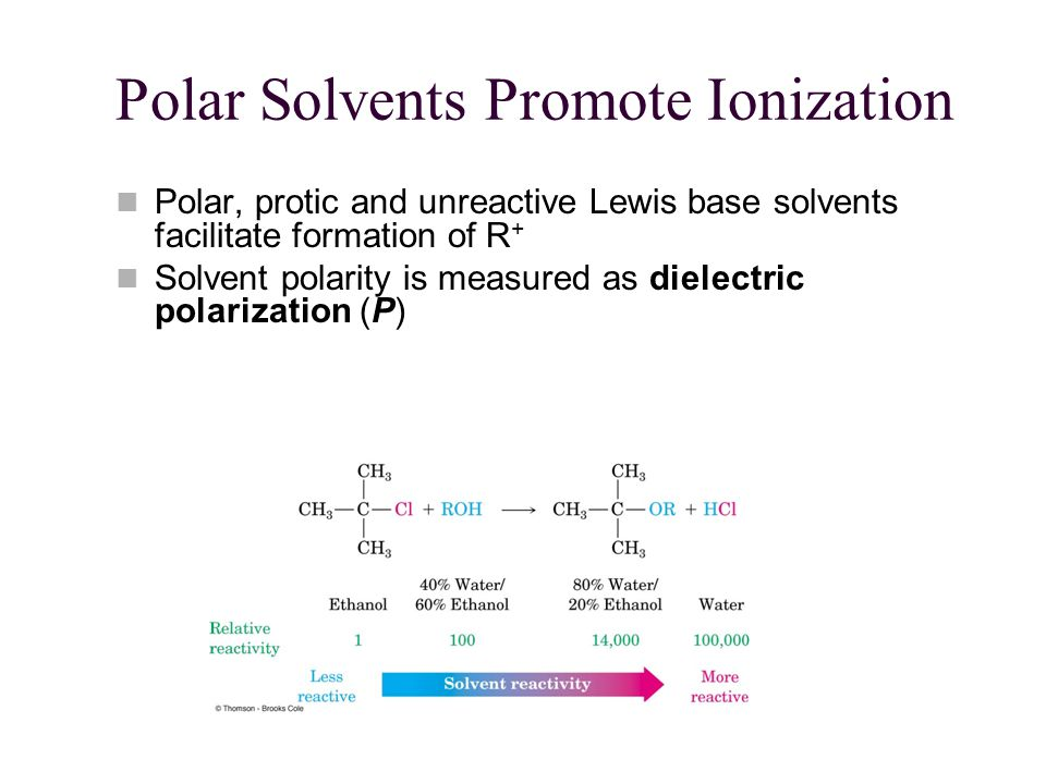 Polar Solvents Promote Ionization