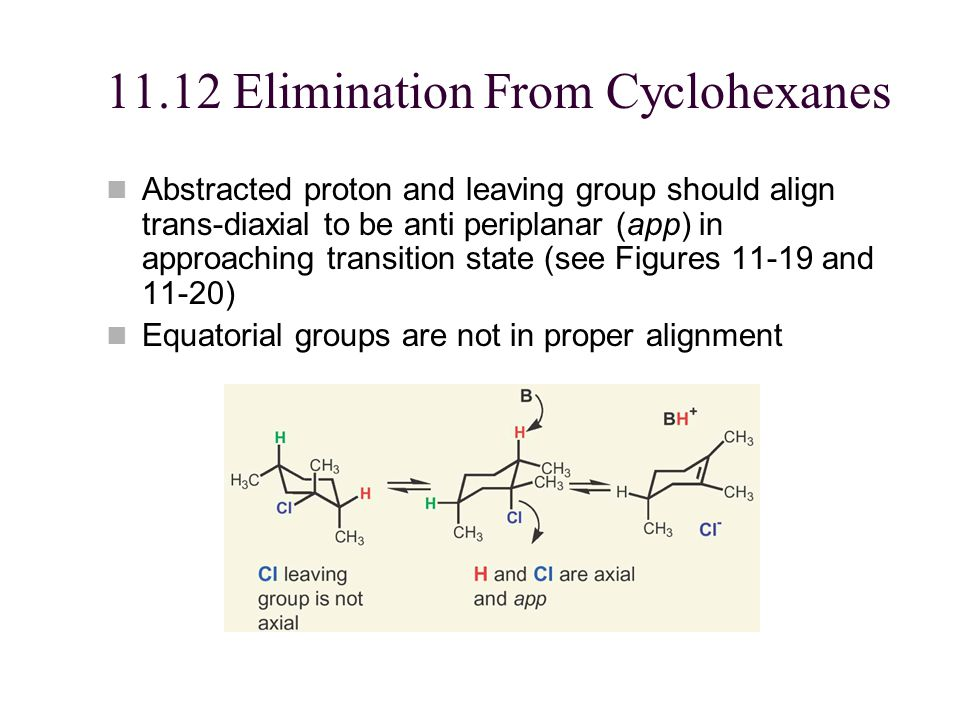11.12 Elimination From Cyclohexanes