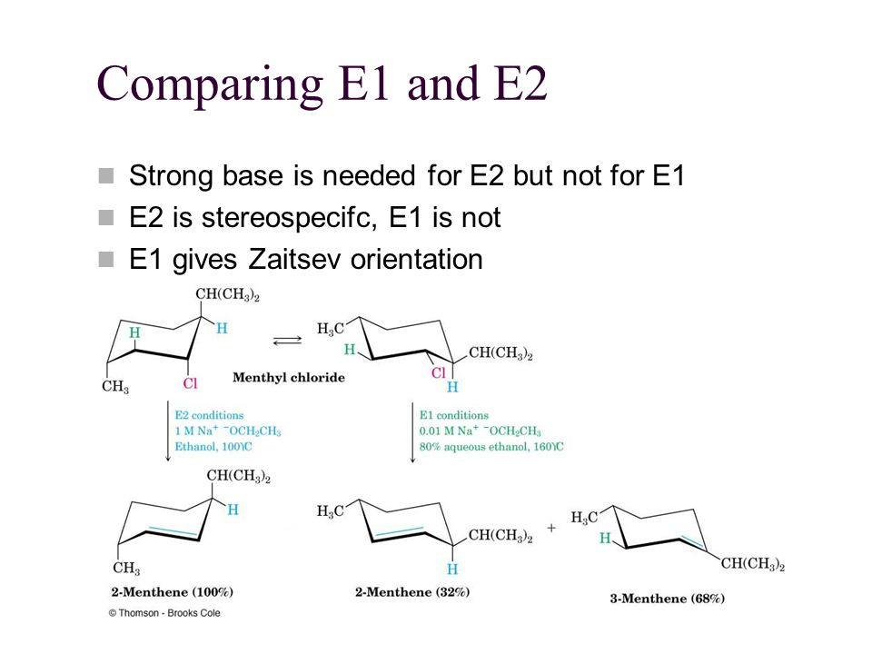 Comparing E1 and E2 Strong base is needed for E2 but not for E1
