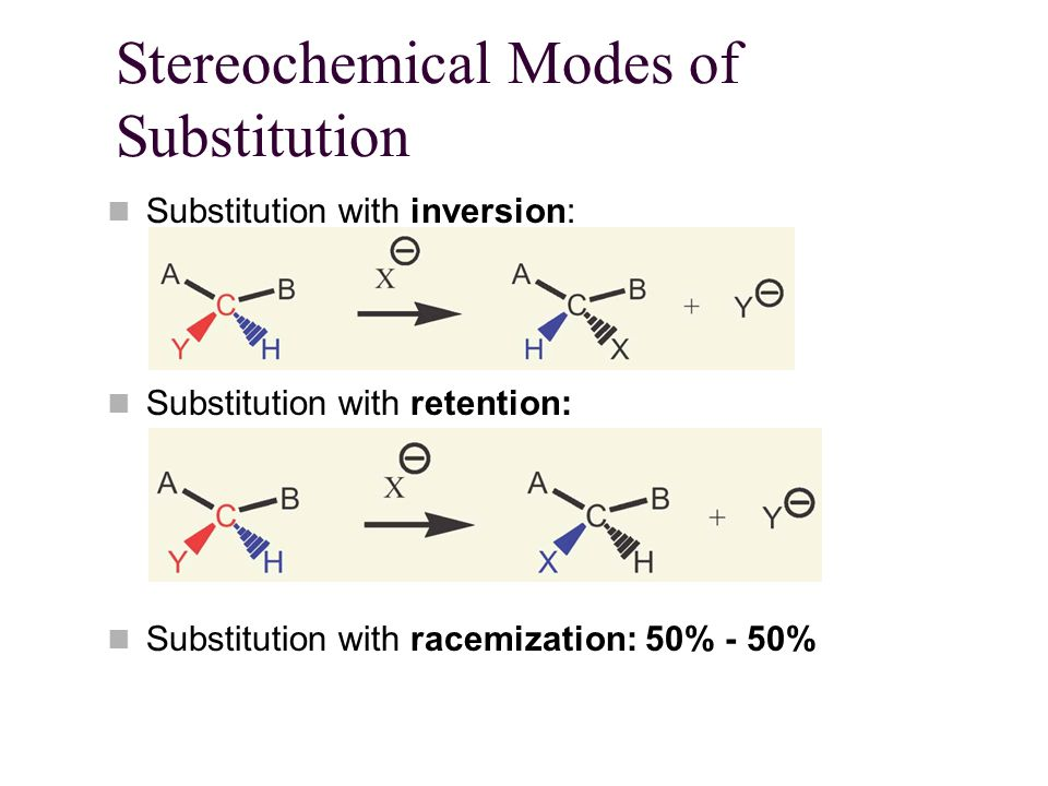 Stereochemical Modes of Substitution