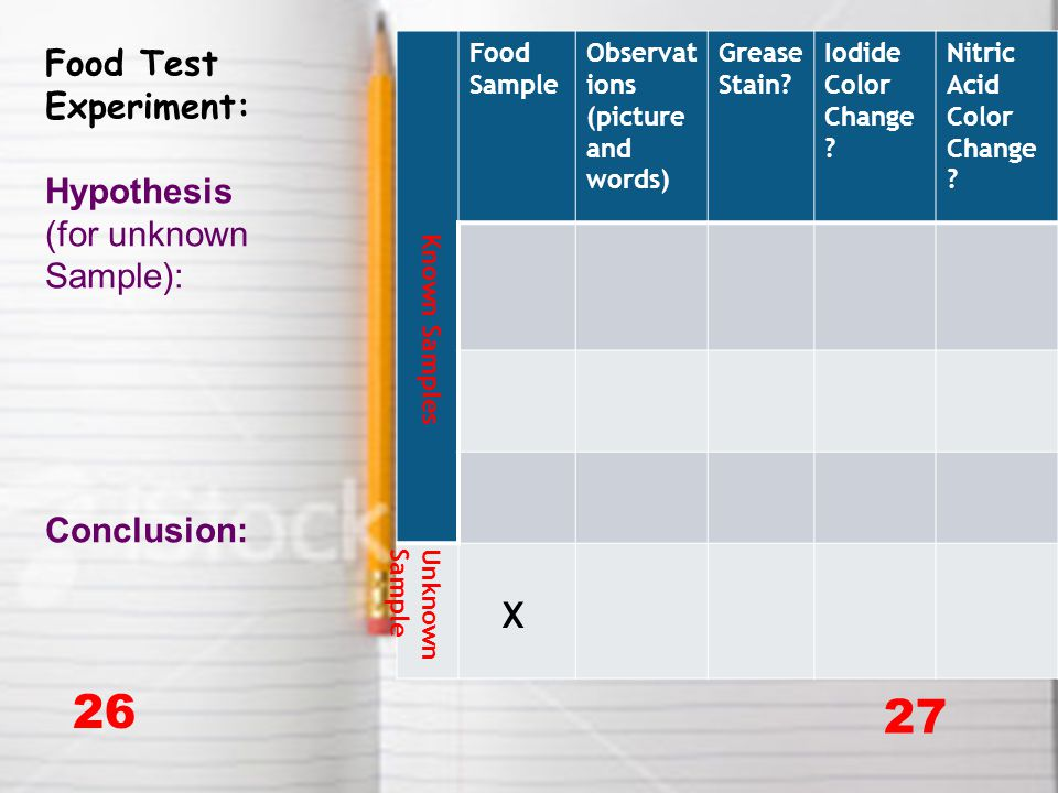 26 27 X Food Test Experiment: Hypothesis (for unknown Sample):
