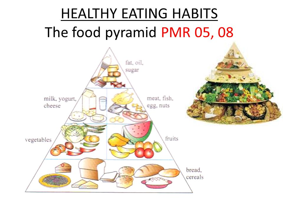 HEALTHY EATING HABITS The food pyramid PMR 05, 08