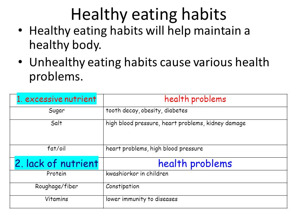 Healthy eating habits Healthy eating habits will help maintain a healthy body. Unhealthy eating habits cause various health problems.