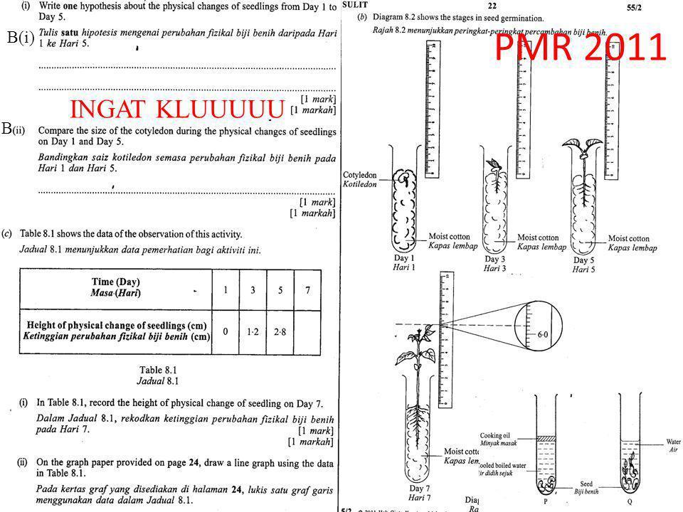 PMR 2011 B(i) INGAT KLUUUUU B