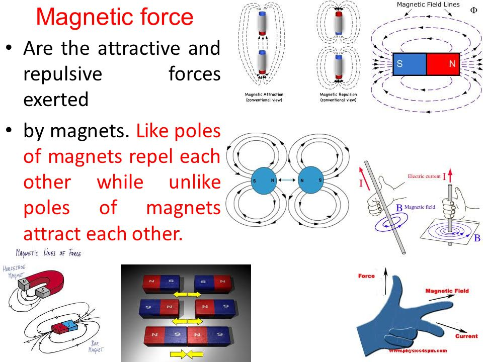 Magnetic force Are the attractive and repulsive forces exerted