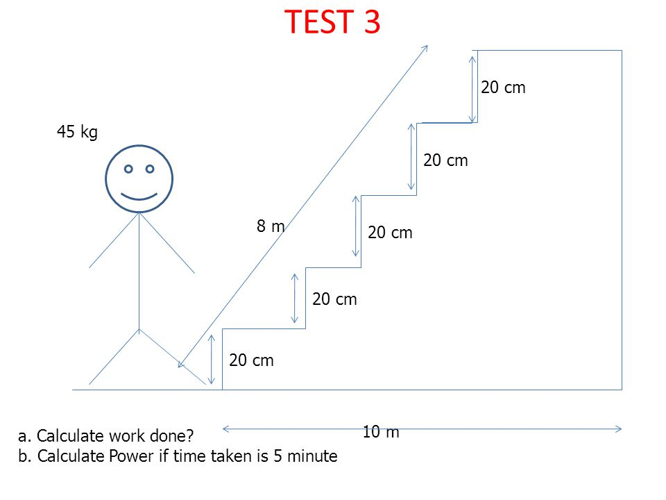 TEST 3 20 cm. 45 kg. 20 cm. 8 m. 20 cm. 20 cm. 20 cm. a. Calculate work done b. Calculate Power if time taken is 5 minute.