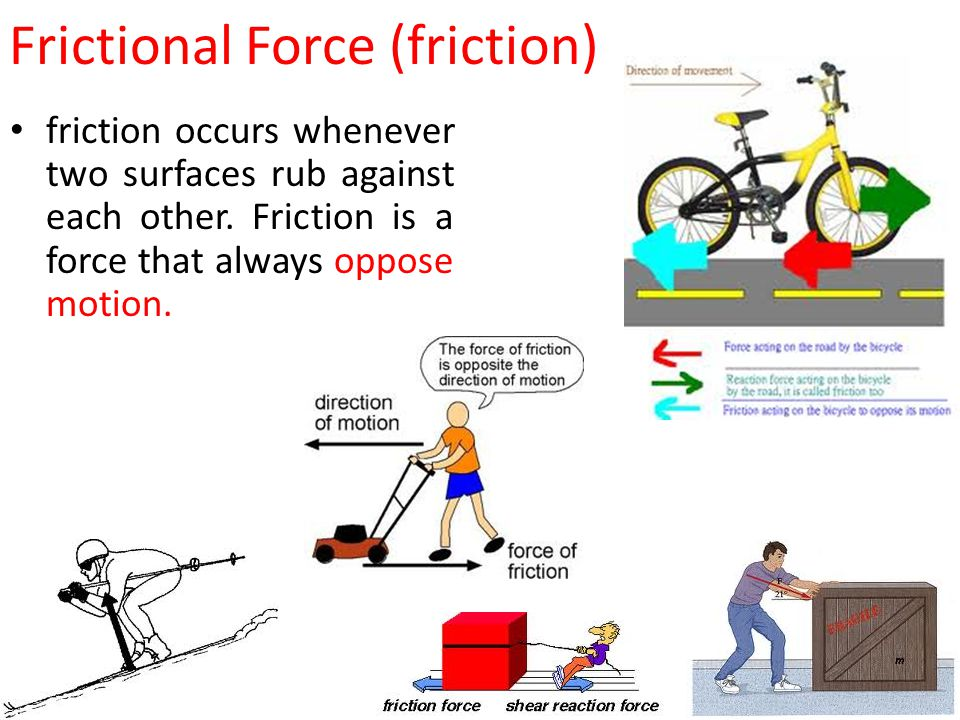 forces friction Friction: friction, force that resists the sliding or rolling of one solid object over another.