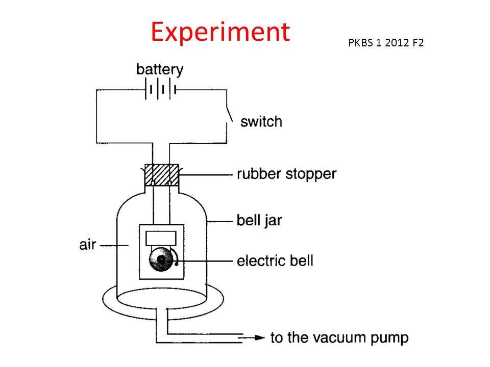 Experiment PKBS 1 2012 F2