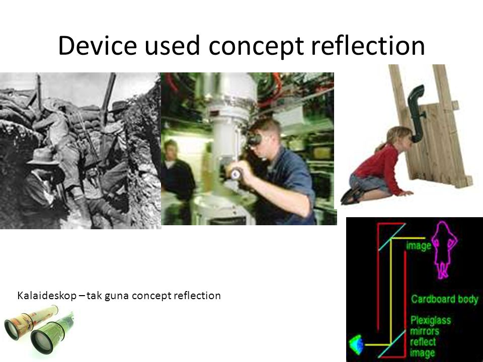 Device used concept reflection